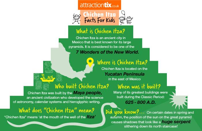 Chichen Itza Facts for Kids