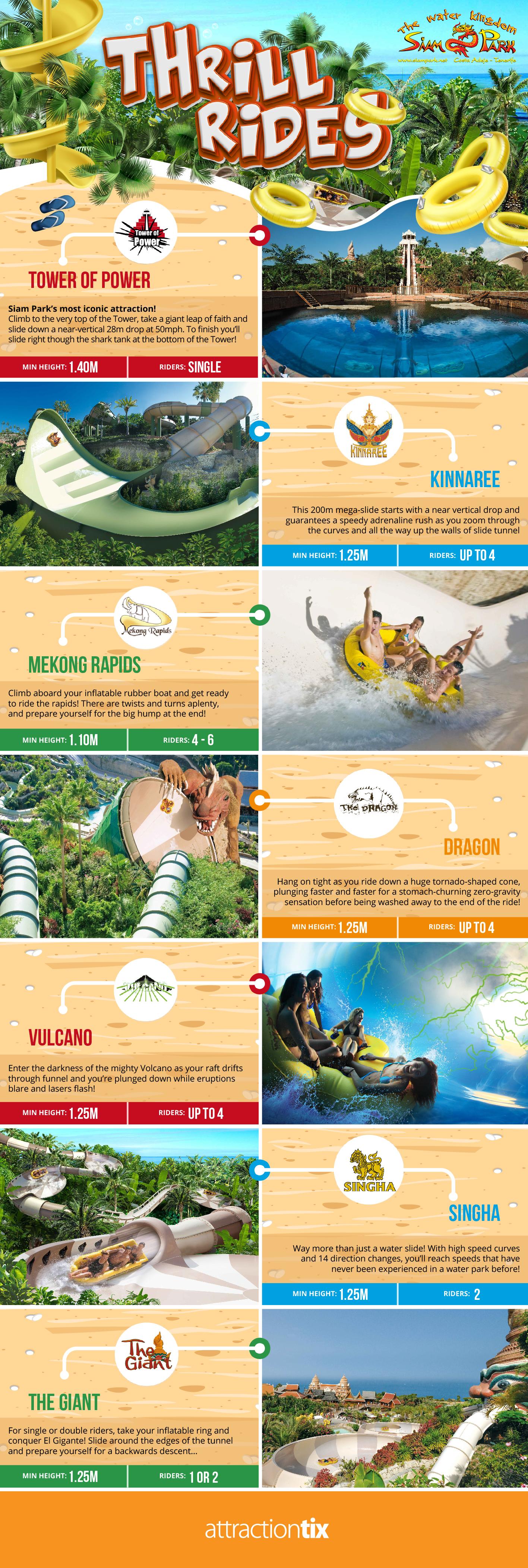 Siam Park Thrill Rides Infographic