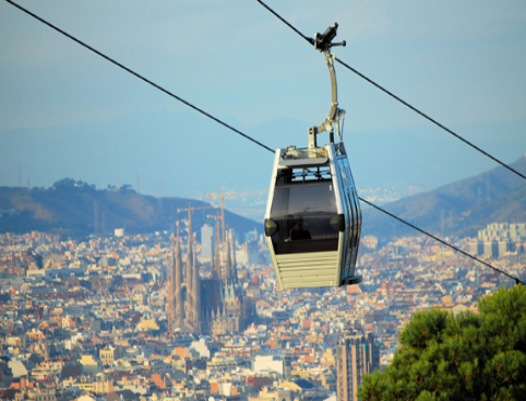 Cable Car Montjuic Barcelona