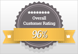 Our customers rate our excellent service 96
